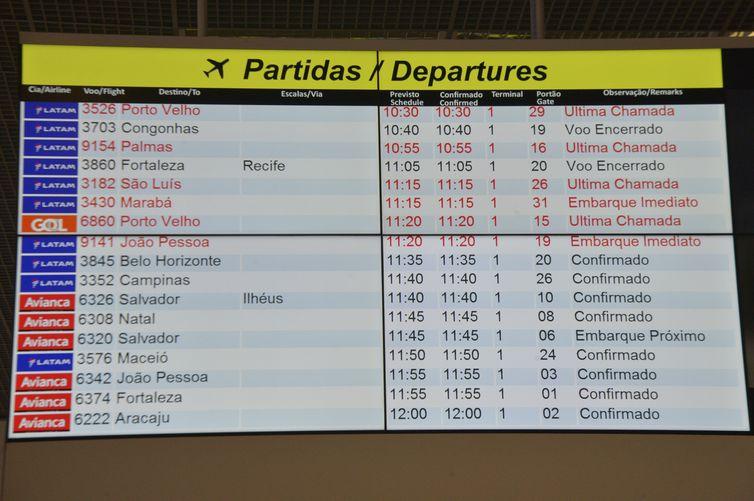 anac-aprova-sexta-rodada-de-leiloes-de-aeroportos