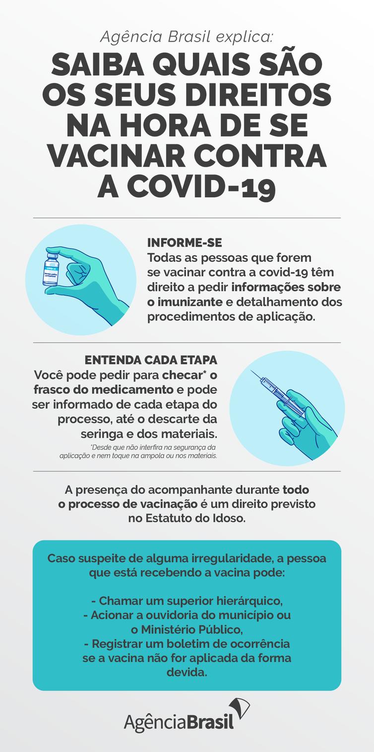 agencia-brasil-explica-seus-direitos-no-momento-da-vacinacao