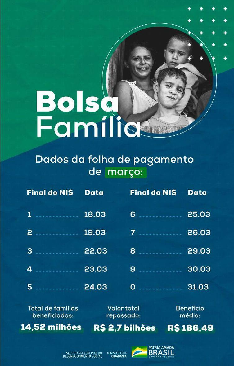 bolsa-familia-comeca-a-ser-pago-hoje-a-14-milhoes-de-familias