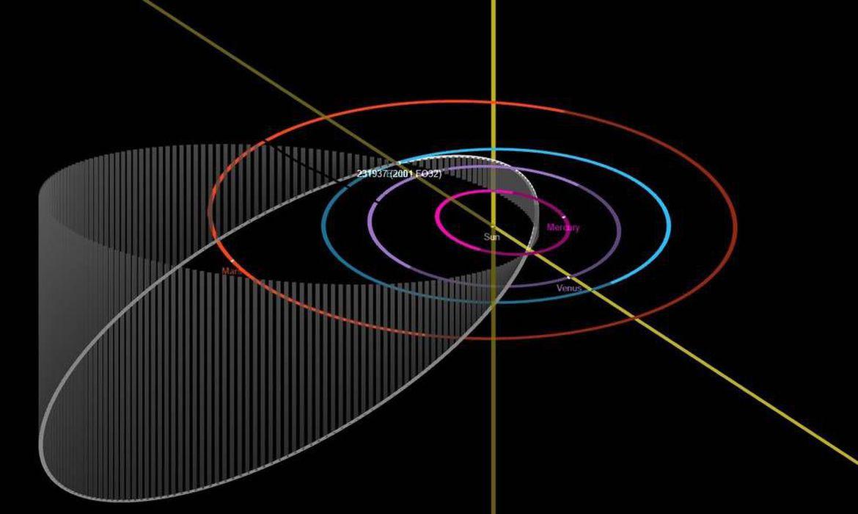 asteroide-que-passara-proximo-a-terra-pode-ser-observado-neste-domingo